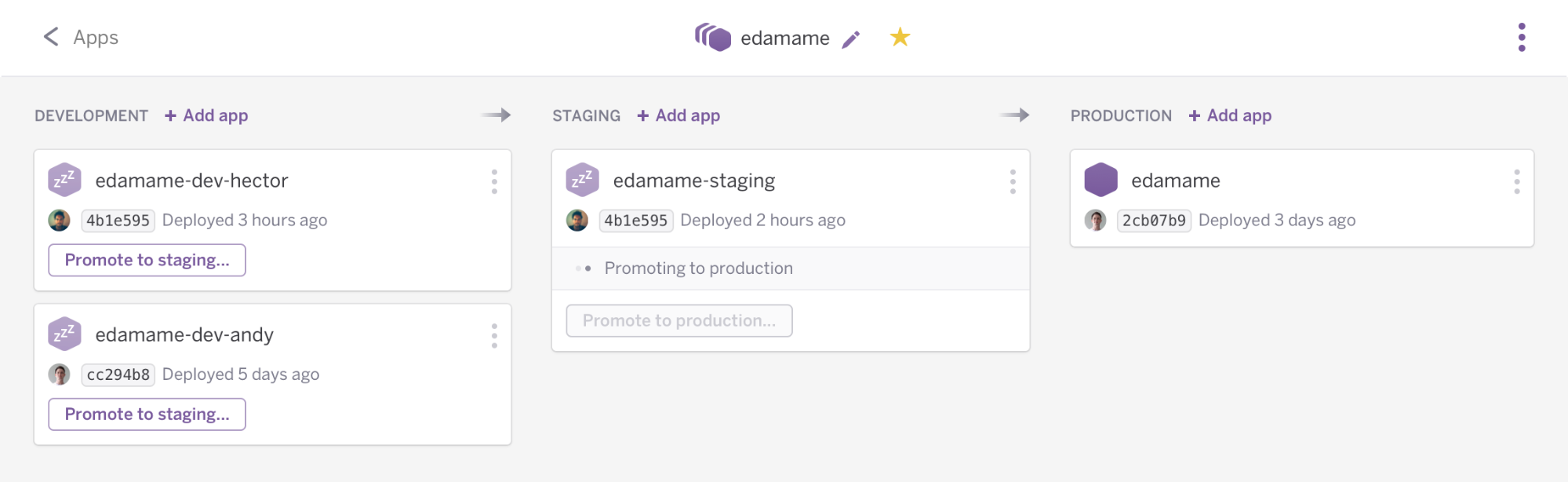 A simple, three-stage Heroku Pipeline.