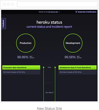Design of the Status Site | Heroku