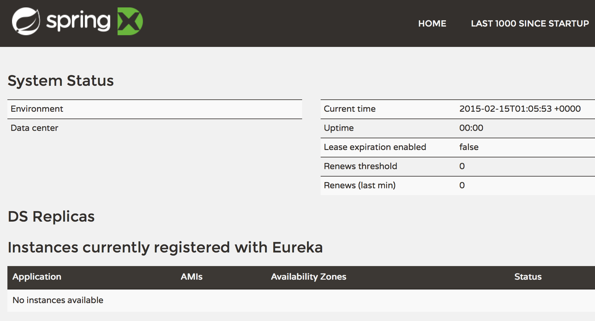 Eureka dashboard