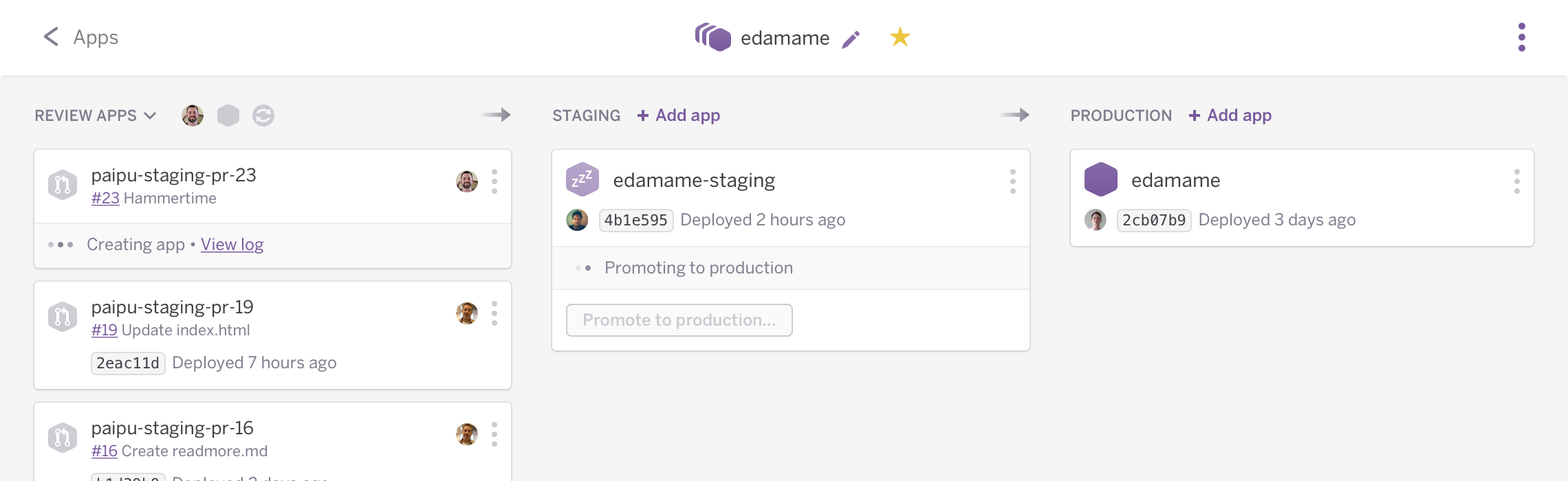 Heroku Review Apps (left) In A Continuous Delivery Pipeline