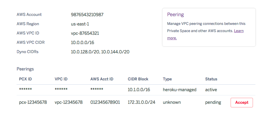 Announcing Heroku Private Space Peering for AWS | Heroku