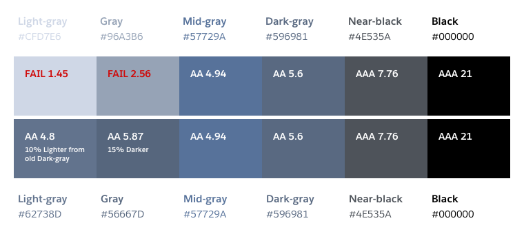Comparison of our old and proposed dark grayscale palette in which the only changes are two new color values for our lightest grays