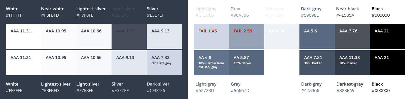 Comparison of our old and proposed complete grayscale palette in which we get rid of two colors and change multiple color values and names